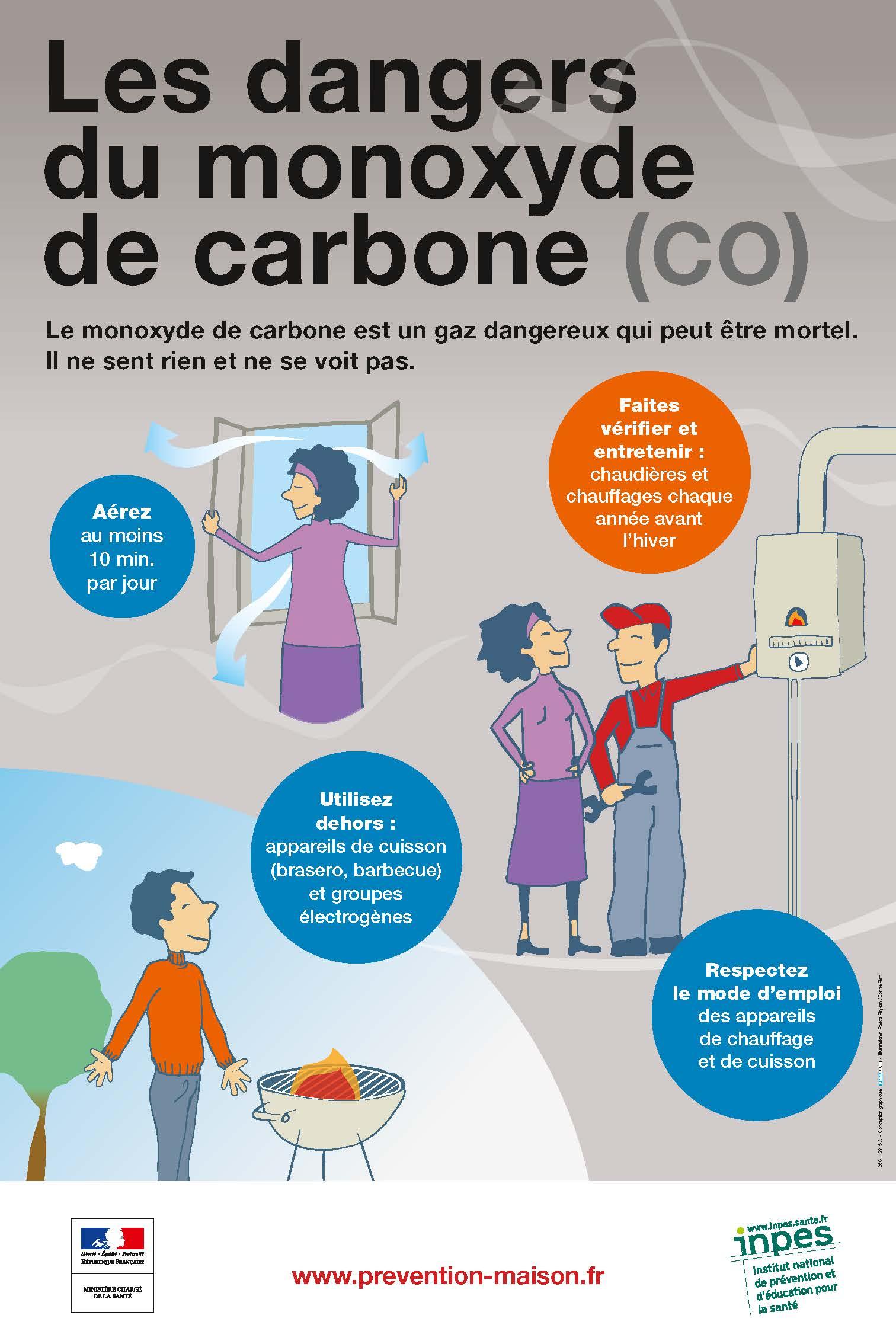 campagne de pr vention intoxication au monoxyde de carbone concarneau ville d 39 art et d 39 histoire. Black Bedroom Furniture Sets. Home Design Ideas